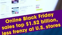 Online Black Friday sales top $1.52 billion, less frenzy at U.S. stores