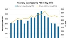 Why Germany's Manufacturing PMI Fell in May