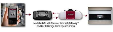 LiftMaster uses your iPhone as a remote garage door opener