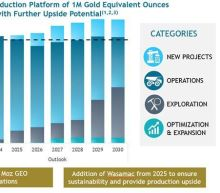 Yamana Gold Provides 2021-2023 Guidance and Ten-Year Overview