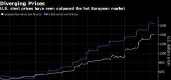 Altos precios del acero golpean todas las partes de la economía