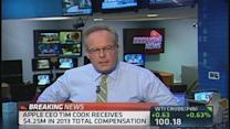 Apple's CEO receives $4.25M in 2013 total compensation