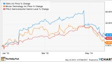 Better Buy: Xilinx vs. Micron Technology