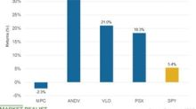 MPC Underperformed SPY as ANDV, VLO, and PSX Outperformed It