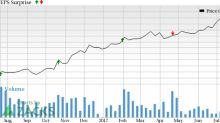 Is a Surprise Coming for ManpowerGroup (MAN) This Earnings Season?