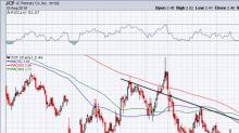 3 Reasons to Avoid J.C. Penney Stock Ahead of Earnings