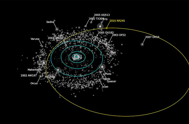 Hawaiian telescope spots a new dwarf planet beyond Neptune