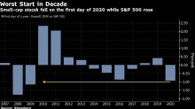 Roaring Start to the '20s Leaves One Stock Market Nook Stranded