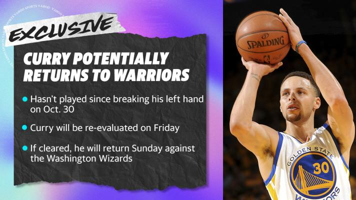 Curry potentially returns to Warriors