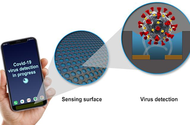 GE is working to put COVID-19 virus-detecting sensors in phones