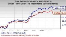 Mettler-Toledo (MTD) Beats on Q2 Earnings, Raises '17 View