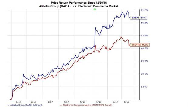 Alibaba Stock Quote Awesome Will Alibaba Group Baba Beat Earnings Estimates In Q1