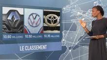 A la découverte de constructeurs de voitures
