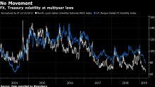'Fatal Trifecta': How JPMorganIs Eyeing Market Risk