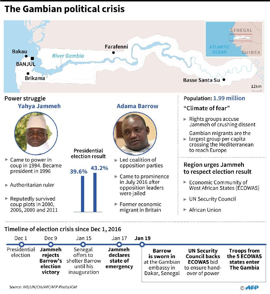 The Gambian political crisis (AFP Photo/Aude GENET)