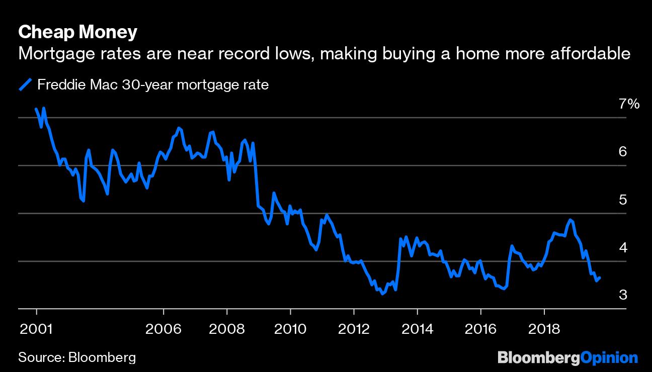 The Housing Market's Rebound Is No Mirage