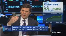Navient rejects $12.50/share bid from Canyon Partners