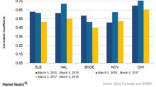 Large OFS Companies' Correlation with Crude Oil