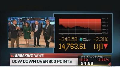 China Major Reason US Down: Pisani