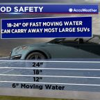 What you need to know about flash flooding