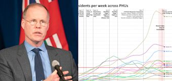 Ontario isn't just fighting one COVID-19 pandemic