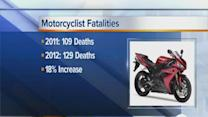 Motorcycle deaths increase in Michigan