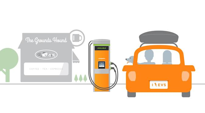 ChargePoint / YouTube
