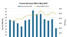 What's Affecting France's Service PMI?