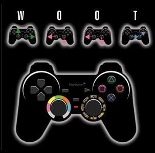 Texter enables button combinations for typing on PS2, Xbox 360