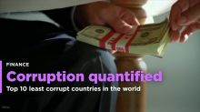 10 least corrupt countries in the world