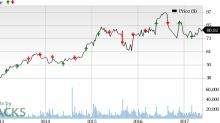 Can Dollar Tree (DLTR) Spring a Surprise in Q1 Earnings?