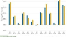 Marathon Petroleum's Q3 Earnings Fell, Missed Estimates