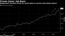 Canada's Job Market Surges on Record Private-Sector Hiring