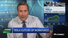 Tesla to cut 9 percent of its workforce