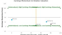 Cleanaway Waste Management Ltd. breached its 50 day moving average in a Bearish Manner : CWY-AU : December 1, 2017