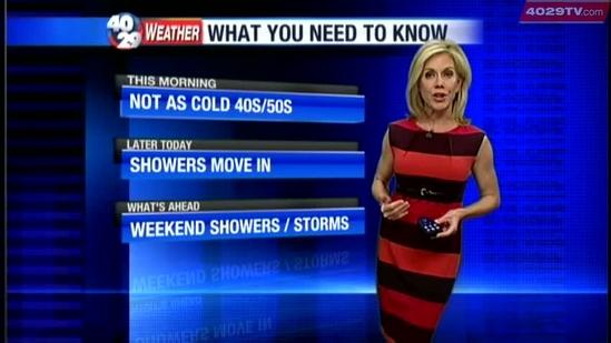 Laura's Weather Webcast Mar. 28th