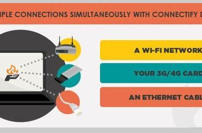 Connectify Dispatch now available, melds all our internet access into one speedy link (video)