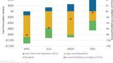 Did MPC, ANDV, VLO, PSX Face a Cash Flow Shortfall in Q1 2018?
