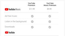 YouTube Music 正式發佈!路途遙遠香港還需等!