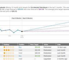 Warren Buffett Bets on These 3 High-Yield Dividend Stocks