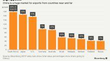 普拉達市值減少7億美元 中國經濟放緩傷其獲利