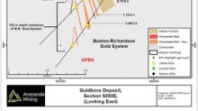 Anaconda Mining intersects 752.54 g/t gold over 0.5 metres and 56.67 g/t gold over 1.0 metre; initiates further drilling to test high-grade mineralized zone