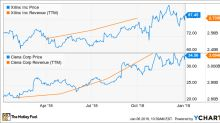 2 Fast-Growing AI Stocks to Buy in 2019