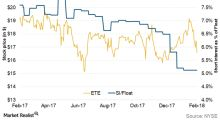 Does the Market See Recovery in ETE?