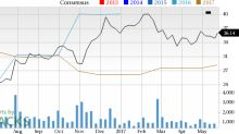 How Chart Industries (GTLS) Stock Stands Out in a Strong Industry