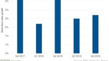 Darden Stock Surges on Strong Fiscal Q4 2018 Earnings