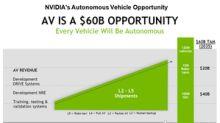 Autonomous Driving: A $60 Billion Opportunity for NVIDIA