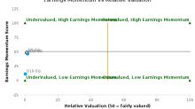 Hiap Hoe Ltd. breached its 50 day moving average in a Bearish Manner : 5JK-SG : March 15, 2017