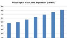 Expedia to Gain from Rising Online Travel Platform Demand