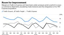 Amazon Threat to FedEx Is No Longer 'Fantastical'